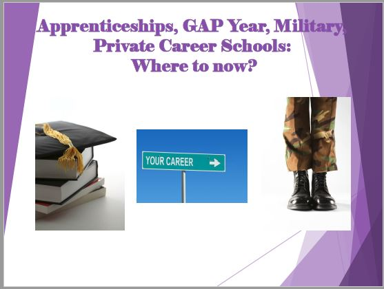 Apprenticeships, GAP Year, Military, Private Career Schools presentation
