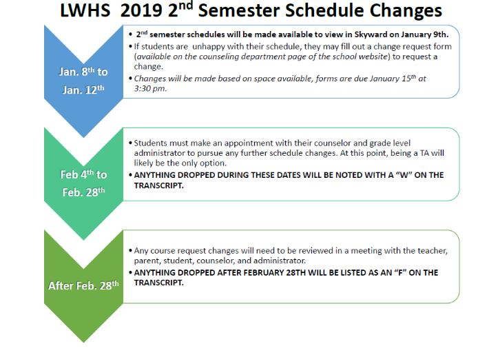schedule change information lake washington high school